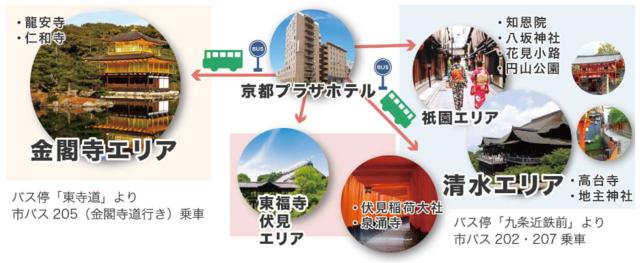 photo by 京都プラザホテル本館・新館 (145540)
